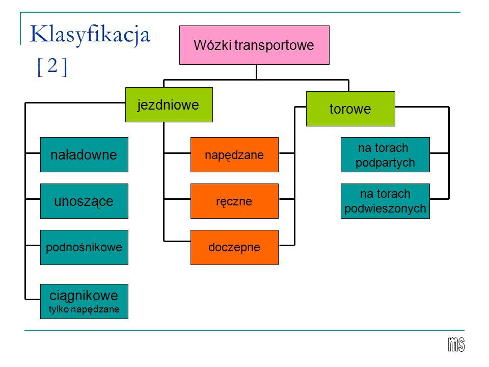 Klasyfikacja [ 2 ] Wózki transportowe jezdniowe torowe naładowne
